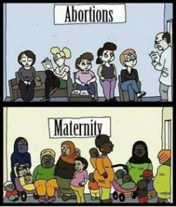 abortion reality